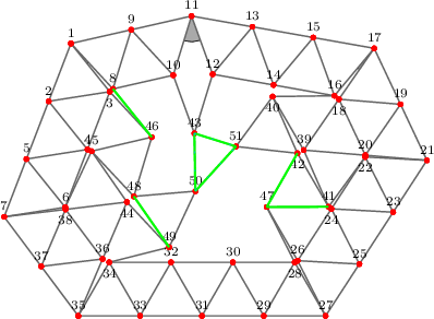 "<math>   %Eingabe war: %<Streichholzgraph> %<Bildtext>Fig.8       4-regular planar graph with 52 vertices. This graph is rigid and asymmetric.</Bildtext> %<Ausrichten von=""33"" nach=""31""/> %<Winkel size=""18"" color=""blue"" id=""blue_angle"" value=""3.9149202041707887""/> %<Winkel size=""18"" color=""green"" id=""green_angle"" value=""37.196602722774784""/> %<Winkel size=""18"" color=""orange"" id=""orange_angle"" value=""5.267793044713055""/> %<Winkel size=""18"" color=""violet"" id=""fourth_angle"" value=""1.6082973954163604""/> %<Feinjustieren Anzahl=""4""/> %<Rechenweg> %P[1]=[-5.998769890070442,319.7266673971744]; %P[2]=[-32.95520610897427,249.91436001660983]; D=ab(1,2); A(2,1); %N(3,1,2); N(4,3,2); N(5,4,2); N(6,4,5); N(7,6,5); %M(8,1,3,blue_angle,2,green_angle,3,orange_angle,2,fourth_angle,3,""zumachen"",7,4,2); %N(39,20,18); N(40,39,16); N(41,22,39); N(42,41,40); N(43,12,10); %N(44,38,36); N(45,6,44); %N(46,3,45); N(47,28,26); N(48,46,45); N(49,44,34); N(50,48,49); N(51,42,40); % %RA(8,46); RA(48,49); RA(41,47); RA(42,47); % %RA(43,50); RA(50,51);RA(43,51); % % %</Rechenweg> %</Streichholzgraph> %Ende der Eingabe.     % Streichholzgraphen mit pgfplots, TikZ/pgf % v3.1a %\documentclass[margin=5mm, tikz]{standalone} %\usetikzlibrary{angles, quotes, babel}  \usetikzlibrary{spy}%<- Neu \tikzset{SpyStyle/.style={ spy using outlines={rectangle, magnification=3, width=7.5cm, height=3cm, connect spies} }}%<- Neu  %\usepackage{pgfplots} %\usepgfplotslibrary{patchplots} %\pgfplotsset{compat=1.13}   % Eingaben =========================== \def\DefaultTextposition{south} % south west   % etc. \def\AusnahmeTextposition{north} \def\AusnahmeListe{3,18,22,24,28,34,38,40,42,44}  % M�glichst eingeben: \xdef\BeliebigesVorhandenesKoordinatenpaar{{3.75038110972404847843,2.73587513360569811738}} % 0,0  \colorlet{Kantenfarbe}{gray} \colorlet{Punktfarbe}{red}  \def\Beschriftung{\punktnummer} % \punktnummer  oder {} leer  \pgfplotsset{ x=12mm, y=12mm,  % Ma�stab % width=20cm,  height=5cm, % oder Bildma�e }  \tikzset{font=\scriptsize} % Schrift Punktnummern und Winkel % ===========================  %Unterprogramm, das Mehrfachplatzierung (je nach Pfadanzahl) % von Punktbezeichnungen verhindert ======= \xdef\LstPN{0} \newif\ifDupe \pgfplotsset{avoid dupes/.code={\Dupefalse \xdef\anker{\DefaultTextposition} % Default \foreach \X in \LstPN {\pgfmathtruncatemacro{\itest}{ifthenelse(\X==\punktnummer,1,0)} \ifnum\itest=1 \global\Dupetrue \breakforeach \fi} \ifDupe % auskommentieren: \typeout{\punktnummer\space ist\space ein\space Duplikat!}% \xdef\punktnummer{} %l�scht mehrfache Nummern %\pgfkeysalso{/tikz/opacity=1} % macht mehrfache Nummern unsichtbar \else \xdef\LstPN{\LstPN,\punktnummer} \typeout{\punktnummer\space ist\space neu\space mit\space urprgl.\space Anker=\anker} \foreach \X in \LstExcept {\ifnum\X=\punktnummer %\pgfkeysalso{/tikz/anchor=-90} \xdef\anker{\AusnahmeTextposition} \fi} \typeout{\punktnummer\space ist\space neu\space mit\space Anker=\anker} \fi}} % ============  \begin{document} \xdef\LstExcept{\AusnahmeListe} % F�r Zeichnung der  Winkel \pgfdeclarelayer{bg}    % declare background layer \pgfsetlayers{bg,main}  % set the order of the layers (main is the standard  % Aliaswerte f�r Aliasplot (Winkelplot) \pgfmathsetmacro{\xAlias}{\BeliebigesVorhandenesKoordinatenpaar[0]} \pgfmathsetmacro{\yAlias}{\BeliebigesVorhandenesKoordinatenpaar[1]} %\xAlias, \yAlias  \begin{tikzpicture}[SpyStyle] % Punkte und Kanten ======================== \begin{axis}[hide axis, colormap={kantenfarbe}{color=(Kantenfarbe) color=(Kantenfarbe)}, thick, % Kanten ] \addplot+[mark size=1.125pt, mark options={Punktfarbe}, table/row sep=newline, patch, % Plot-Typ patch type=polygon, vertex count=2, % damit nur Kanten, keine Fl�chen, gezeichnet werden % % Angabe der Verbindungskanten ===================== patch table with point meta={ Startpkt Endpkt colordata  \\ 1 1 \\ 2 1 \\ 3 1 \\ 3 2 \\ 4 3 \\ 4 2 \\ 5 4 \\ 5 2 \\ 6 4 \\ 6 5 \\ 7 6 \\ 7 5 \\ 7 37 \\ 8 1 \\ 8 46 \\ 9 1 \\ 9 8 \\ 10 9 \\ 10 8 \\ 11 9 \\ 11 10 \\ 12 11 \\ 13 11 \\ 13 12 \\ 14 13 \\ 14 12 \\ 15 13 \\ 15 14 \\ 16 15 \\ 16 14 \\ 17 15 \\ 17 16 \\ 18 17 \\ 19 17 \\ 19 18 \\ 20 19 \\ 20 18 \\ 21 19 \\ 21 20 \\ 22 21 \\ 23 21 \\ 23 22 \\ 24 23 \\ 24 22 \\ 25 23 \\ 25 24 \\ 26 25 \\ 26 24 \\ 27 25 \\ 27 26 \\ 27 29 \\ 28 29 \\ 28 27 \\ 29 31 \\ 30 31 \\ 30 29 \\ 30 28 \\ 31 33 \\ 32 33 \\ 32 31 \\ 32 30 \\ 33 35 \\ 34 35 \\ 34 33 \\ 34 32 \\ 35 35 \\ 36 37 \\ 36 35 \\ 36 38 \\ 37 35 \\ 38 7 \\ 38 37 \\ 39 20 \\ 39 18 \\ 40 39 \\ 40 16 \\ 41 22 \\ 41 39 \\ 41 47 \\ 42 41 \\ 42 40 \\ 42 47 \\ 43 12 \\ 43 10 \\ 43 50 \\ 43 51 \\ 44 38 \\ 44 36 \\ 45 6 \\ 45 44 \\ 46 3 \\ 46 45 \\ 47 28 \\ 47 26 \\ 48 46 \\ 48 45 \\ 48 49 \\ 49 44 \\ 49 34 \\ 50 48 \\ 50 49 \\ 50 51 \\ 51 42 \\ 51 40 \\ }, % % Beschriftung visualization depends on={value \thisrowno{0} \as \punktnummer}, every node near coord/.append style={ /pgfplots/avoid dupes,% Methode f�r Mehrfachplatzierung anwenden }, nodes near coords={\Beschriftung}, nodes near coords style={ anchor=\anker, text=black, %font=\scriptsize, name=p-\punktnummer, % Punkte bennennen path picture={% Jedem Punkt als Koordinate zuordnen: \coordinate[] (P\punktnummer) at (p-\punktnummer.\anker);} }, ] % Koordinatentabelle table[header=true, x index=1, y index=2, row sep=\\] { Nr x y                  \\ 0 0 0                    \\% 0 Aliaspunkt 1 1.08062225585778381998 4.39895093082044308375  \\ 2 0.72041483723852284271 3.46607869113719058163  \\ 3 1.70840960459913615566 3.62056603582292169108  \\ 4 1.34820218597987517839 2.68769379613966785669  \\ 5 0.36020741861926186544 2.53320645145393807951  \\ 6 0.98799476736061342397 1.75482155645641535457  \\ 7 0.00000000000000000000 1.60033421177068557739  \\ 8 1.76008898410018921332 3.66524461000021162249  \\ 9 2.05576393272652291344 4.62053321809454686786  \\ 10 2.73523066096892808474 3.88682689727431540661  \\ 11 3.03090560959526200691 4.84211550536865065197  \\ 12 3.37290259617040533158 3.90241445653794860604  \\ 13 4.01570908313310326321 4.66844305934509939959  \\ 14 4.35770606970824569970 3.72874201051439690957  \\ 15 5.00051255667094363133 4.49477061332154725903  \\ 16 5.34250954324608695600 3.55506956449084521310  \\ 17 5.98531603020878488763 4.32109816729799600665  \\ 18 5.41555420340120008404 3.49928829834235699536  \\ 19 6.41214334040133593362 3.41676501669817911377  \\ 20 5.84238151359375201821 2.59495514774254010248  \\ 21 6.83897065059388786779 2.51243186609836177681  \\ 22 5.84045797755169981968 2.56695197040993416948  \\ 23 6.29249851872199439384 1.67495457739890785120  \\ 24 5.29398584567980634574 1.72947468171048024388  \\ 25 5.74602638685010091990 0.83747728869945381458  \\ 26 4.74751371380791287180 0.89199739301102631828  \\ 27 5.19955425497820744596 0.00000000000000000000  \\ 28 4.69955425497820922232 0.86602540378443959579  \\ 29 4.19955425497820833414 0.00000000000000189894  \\ 30 3.69955425497820922232 0.86602540378444148317  \\ 31 3.19955425497820789005 0.00000000000000379787  \\ 32 2.69955425497820966640 0.86602540378444337055  \\ 33 2.19955425497820833414 0.00000000000000569681  \\ 34 1.69955425497820944436 0.86602540378444525793  \\ 35 1.19955425497820789005 0.00000000000000759574  \\ 36 1.59263073220303219557 0.91950578195709908869  \\ 37 0.59977712748910394502 0.80016710588534656345  \\ 38 0.99285360471392813952 1.71967288784243810262  \\ 39 4.84579237659361616863 2.67747842938671842816  \\ 40 4.34259955486607296393 3.54165259248225661182  \\ 41 5.24750690320657486865 1.76171348186572607197  \\ 42 4.74431408147903077577 2.62588764496126270132  \\ 43 3.07722764754407052123 2.94712584844361291658  \\ 44 1.98570720942785672314 1.83901156391419062786  \\ 45 1.41406249450628984654 2.65951282527960719548  \\ 46 2.38787633284154354740 2.88685971500269111800  \\ 47 4.24751371380790931909 1.75802279679546291646  \\ 48 2.09785759564548657252 1.92983874758598705768  \\ 49 2.66950231056706055455 1.10933748622057715139  \\ 50 3.09425488928589631499 2.01464696196447956567  \\ 51 3.75038110972404847843 2.73587513360569811738  \\ }; % ===================================  % Zeichnung der Dreiecke ===================== \addplot[no marks, % Aliasplot nodes near coords={},% Aliasplot visualization depends on={value \thisrowno{0} \as \PunktI}, visualization depends on={value \thisrowno{1} \as \PunktII}, visualization depends on={value \thisrowno{2} \as \PunktIII}, nodes near coords style={anchor=center,%Letzer Feinschliff f�r Aliaswerte path picture={%\pgftransformreset % Winkel zeichnen \begin{pgfonlayer}{bg}    % ""select the background layer"" f�r die Winkel \fill[black!10] (p-\PunktI) -- (p-\PunktII) -- (p-\PunktIII) ; \end{pgfonlayer} }},% ] table[header=true, x expr =\xAlias, y expr=\yAlias]{% Hier m�glichst vorhandene Koordinaten eintragen Punkt1 Punkt2 Punkt3 };  % Zeichnung der Winkel ===================== \addplot[no marks, % Aliasplot nodes near coords={},% Aliasplot visualization depends on={value \thisrowno{0} \as \PunktI}, visualization depends on={value \thisrowno{1} \as \Scheitel}, visualization depends on={value \thisrowno{2} \as \PunktII}, visualization depends on={value \thisrowno{3} \as \Winkelradius}, visualization depends on={value \thisrowno{4} \as \Winkelfarbe}, visualization depends on={value \thisrowno{5} \as \Winkelname}, visualization depends on={value \thisrowno{6} \as \WinkelExzentrizitaet}, nodes near coords style={anchor=center,%Letzer Feinschliff f�r Aliaswerte path picture={%\pgftransformreset % Winkel zeichnen \begin{pgfonlayer}{bg}    % ""select the background layer"" f�r die Winkel \draw pic [angle radius=\Winkelradius cm,% fill=\Winkelfarbe!40, draw=\Winkelfarbe,%<- Winkel f�rben / zeichnen %-latex, %<- Winkel mit Pfeil ""$\Winkelname$"", angle eccentricity =\WinkelExzentrizitaet, text=\Winkelfarbe% ] {angle = P\PunktI--P\Scheitel--P\PunktII}; \end{pgfonlayer} }},% ] table[header=true, x expr =\xAlias, y expr=\yAlias]{% Hier m�glichst vorhandene Koordinaten eintragen Punkt1 Scheitel Punkt2 Winkelradius[cm] Winkelfarbe Winkelname WinkelExz 3 1 8 0.5 Blue {} 1.5 \\ 10 11 12 0.5 Green {} 1.5 \\ 16 17 18 0.5 Orange {} 1.5 \\ 20 21 22 0.5 Violet {} 1.5 \\ };  \end{axis}  % Annotationen %\node[above=3mm,  align=center, font=\tiny] at (P11) {Wichtiger \\ Punkt}; %\draw[purple, very thick] (P8) -- (P10) node[near start, below,  align=center, font=\tiny]{Wichtige \\ Kante}; %\begin{pgfonlayer}{bg} %\fill[yellow] (P12) -- (P13) -- (P14) -- cycle; %\end{pgfonlayer}  %\foreach \n in \AusnahmeListe %\draw[cyan] (P\n) circle (3pt) %\if\n4 node[anchor=north west, font=\tiny, align=left]{Default-\\position \\ ge{\""a}ndert} \else\fi   ; %\spy [red] on (P5) in node at (2.5,-1.25);  %einzustellende Kanten, Abst�nde und Winkel: \draw[green,very thick] (P8) -- (P46); \draw[green,very thick] (P48) -- (P49); \draw[green,very thick] (P41) -- (P47); \draw[green,very thick] (P42) -- (P47); \draw[green,very thick] (P43) -- (P50); \draw[green,very thick] (P50) -- (P51); \draw[green,very thick] (P43) -- (P51);   %nicht passende Kanten: \draw[cyan,dash pattern=on 1pt off 9pt] (P43) -- (P50); \draw[cyan,dash pattern=on 1pt off 9pt] (P43) -- (P51); \draw[cyan,dash pattern=on 1pt off 9pt] (P50) -- (P51);   \end{tikzpicture} \end{document} </math>"