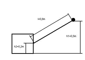 mp forum gleitreibung matroids matheplanet. Black Bedroom Furniture Sets. Home Design Ideas