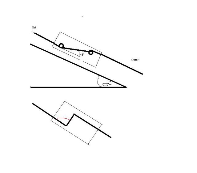mp forum seilreibung und umschlingungswinkel matroids matheplanet. Black Bedroom Furniture Sets. Home Design Ideas