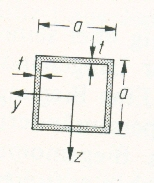 mp forum fl chentr gheitsmoment d nnwandiges profil matroids matheplanet. Black Bedroom Furniture Sets. Home Design Ideas