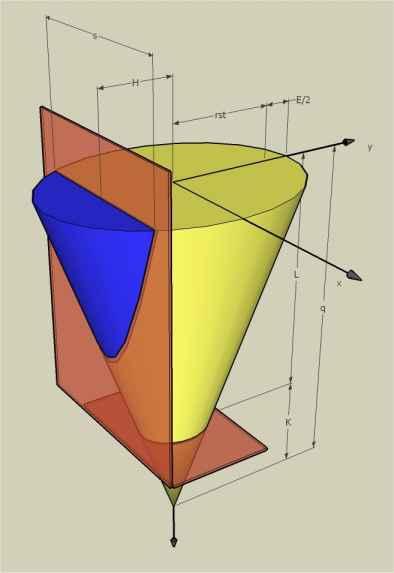 mp forum volumen eines kegelstumpfabschnittes berechnen matroids matheplanet. Black Bedroom Furniture Sets. Home Design Ideas