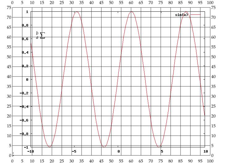 MP: Grafiken in Latex (Matroids Matheplanet)
